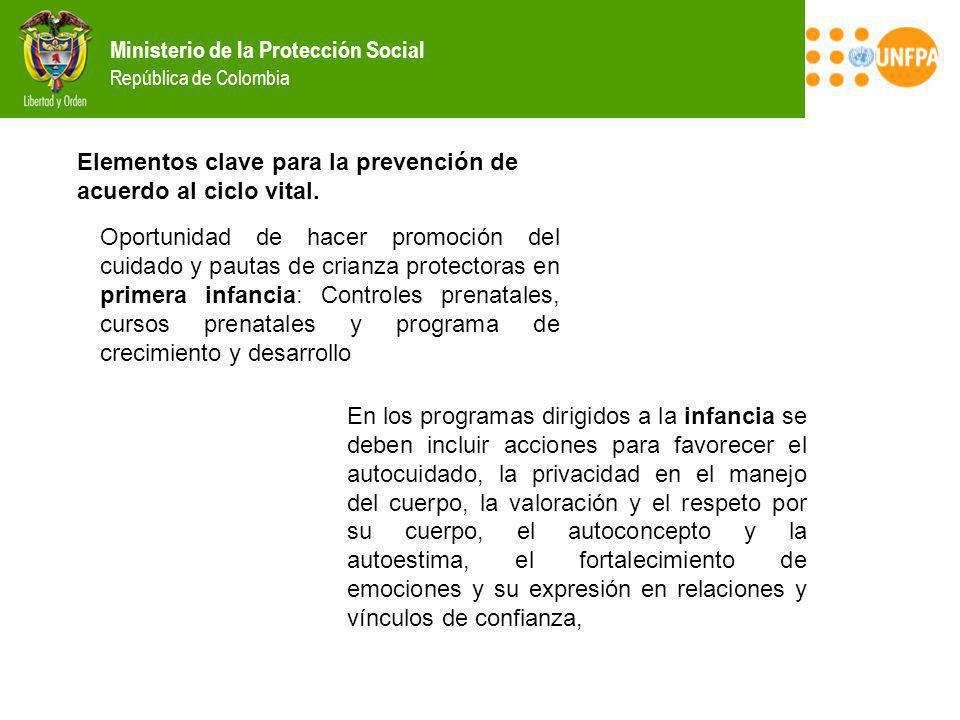 Ministerio de la Protección Social República de Colombia Elementos clave para la prevención de acuerdo al ciclo vital. Oportunidad de hacer promoción