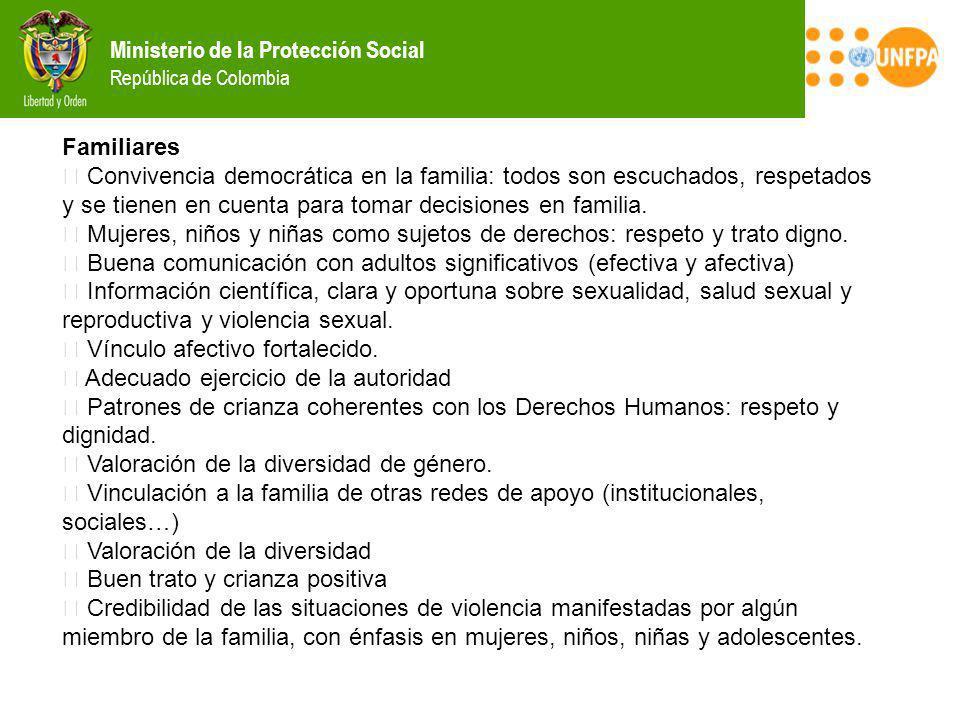 Ministerio de la Protección Social República de Colombia Familiares Convivencia democrática en la familia: todos son escuchados, respetados y se tiene
