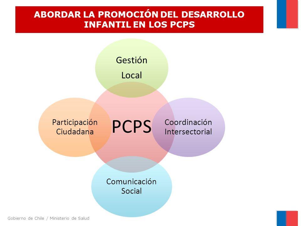 Gobierno de Chile / Ministerio de Salud PCPS Gestión Local Coordinación Intersectorial Comunicación Social Participación Ciudadana ABORDAR LA PROMOCIÓ