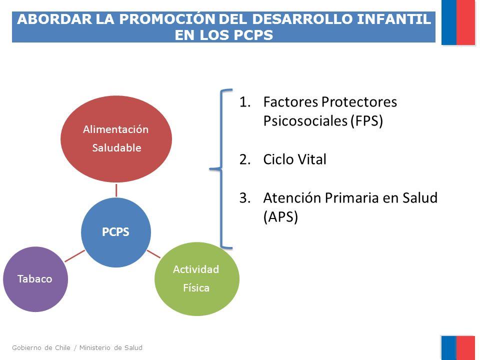 Gobierno de Chile / Ministerio de Salud ABORDAR LA PROMOCIÓN DEL DESARROLLO INFANTIL EN LOS PCPS PCPS Alimentación Saludable Actividad Física Tabaco 1