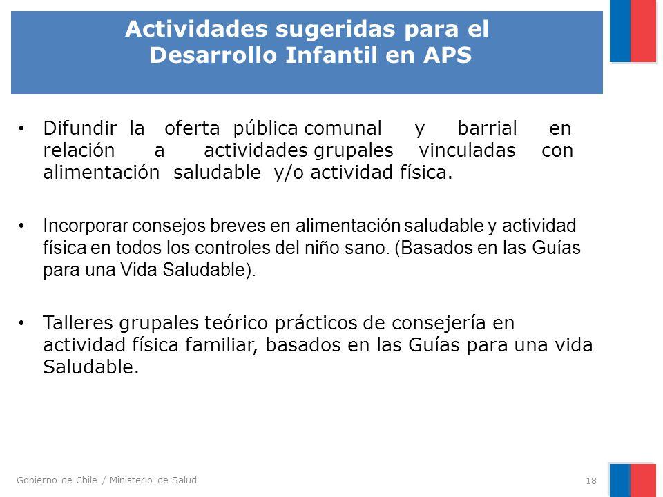 Gobierno de Chile / Ministerio de Salud Actividades sugeridas para el Desarrollo Infantil en APS 18 Difundir la oferta pública comunal y barrial en re