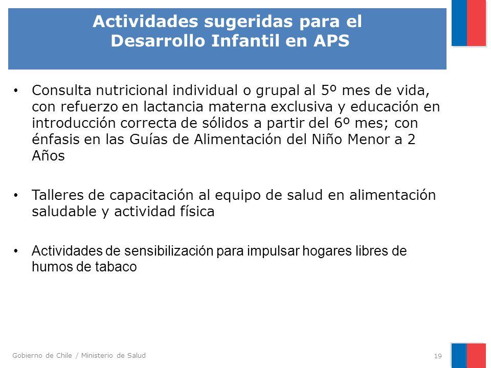 Gobierno de Chile / Ministerio de Salud Consulta nutricional individual o grupal al 5º mes de vida, con refuerzo en lactancia materna exclusiva y educ