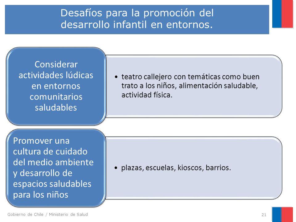 Gobierno de Chile / Ministerio de Salud Desafíos para la promoción del desarrollo infantil en entornos. 21 teatro callejero con temáticas como buen tr