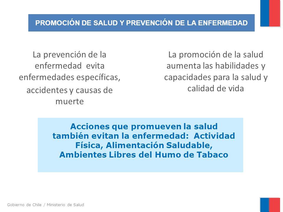 Gobierno de Chile / Ministerio de Salud La promoción de la salud aumenta las habilidades y capacidades para la salud y calidad de vida Acciones que pr