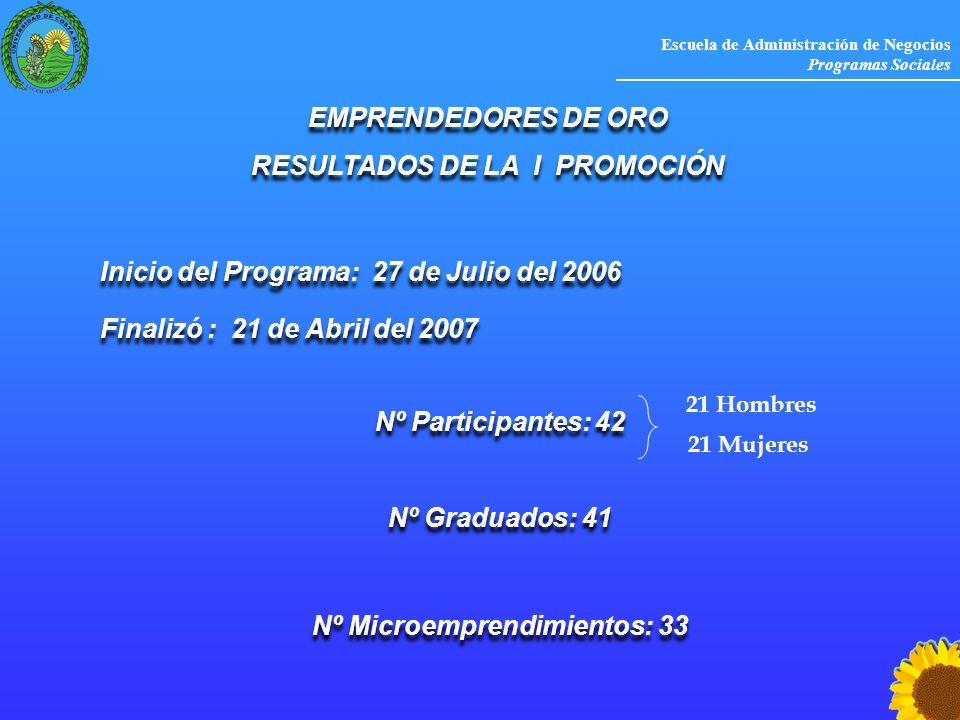 Escuela de Administración de Negocios Programas Sociales Inicio del Programa: 27 de Julio del 2006 EMPRENDEDORES DE ORO RESULTADOS DE LA I PROMOCIÓN E