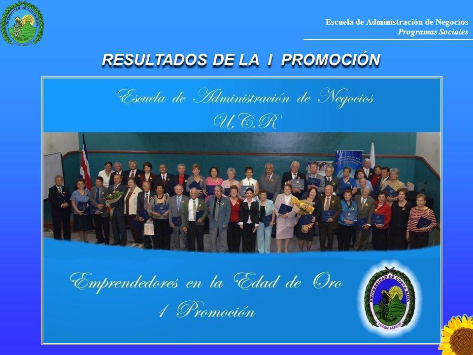 Escuela de Administración de Negocios Programas Sociales RESULTADOS DE LA I PROMOCIÓN