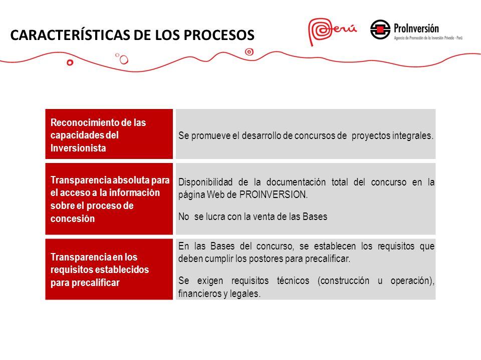 Reconocimiento de las capacidades del Inversionista Se promueve el desarrollo de concursos de proyectos integrales.