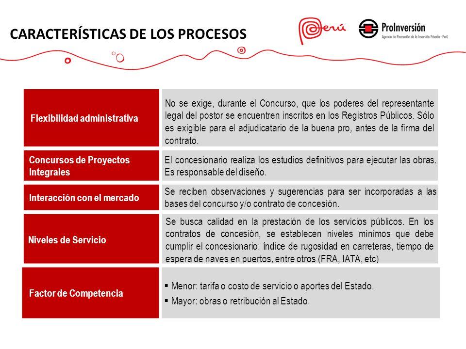 Flexibilidad administrativa No se exige, durante el Concurso, que los poderes del representante legal del postor se encuentren inscritos en los Registros Públicos.