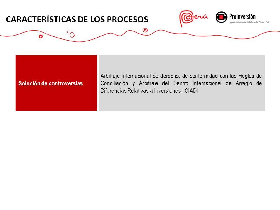 Solución de controversias Arbitraje Internacional de derecho, de conformidad con las Reglas de Conciliación y Arbitraje del Centro Internacional de Arreglo de Diferencias Relativas a Inversiones - CIADI CARACTERÍSTICAS DE LOS PROCESOS