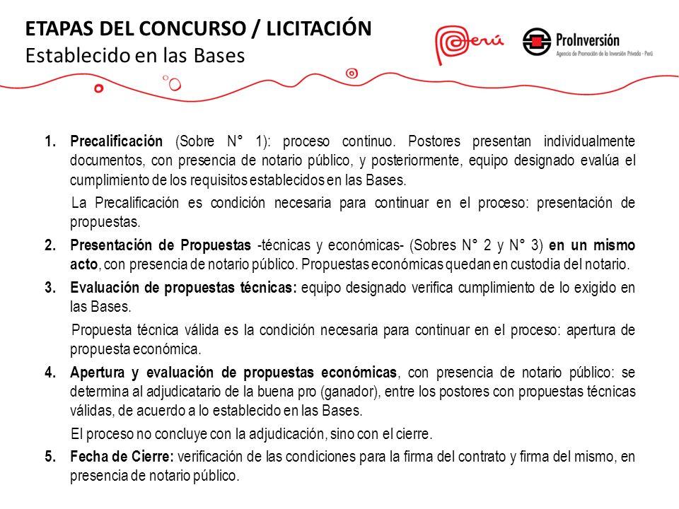 1.Precalificación (Sobre N° 1): proceso continuo.