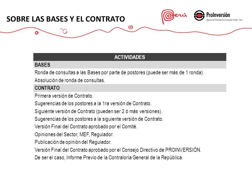 SOBRE LAS BASES Y EL CONTRATO ACTIVIDADES BASES Ronda de consultas a las Bases por parte de postores (puede ser más de 1 ronda).