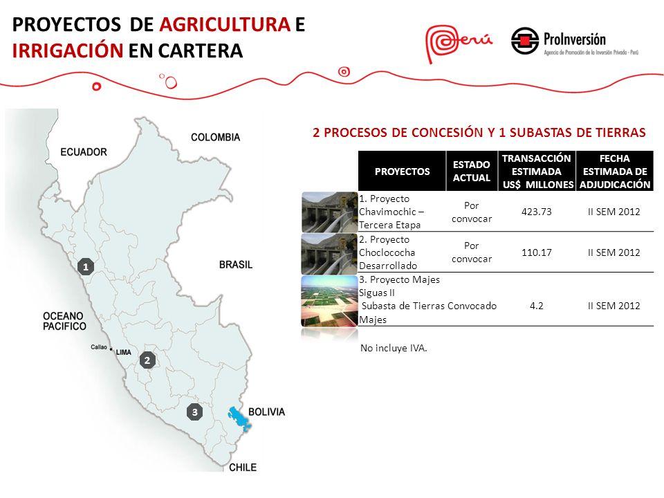 PROYECTOS DE AGRICULTURA E IRRIGACIÓN EN CARTERA 2 PROCESOS DE CONCESIÓN Y 1 SUBASTAS DE TIERRAS PROYECTOS ESTADO ACTUAL TRANSACCIÓN ESTIMADA US$ MILLONES FECHA ESTIMADA DE ADJUDICACIÓN 1.