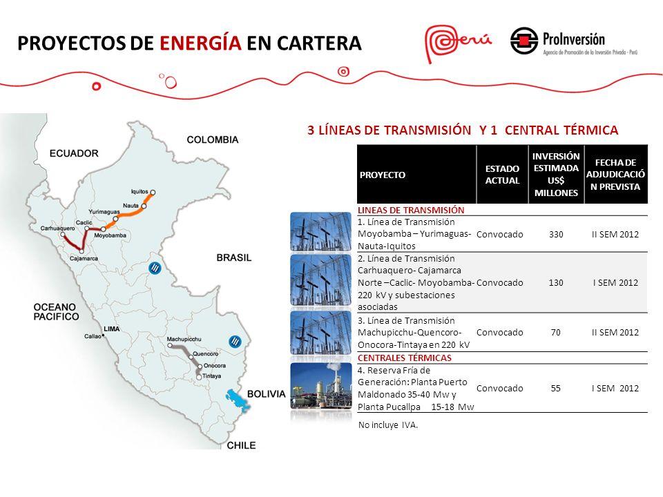 PROYECTOS DE ENERGÍA EN CARTERA 3 LÍNEAS DE TRANSMISIÓN Y 1 CENTRAL TÉRMICA PROYECTO ESTADO ACTUAL INVERSIÓN ESTIMADA US$ MILLONES FECHA DE ADJUDICACIÓ N PREVISTA LINEAS DE TRANSMISIÓN 1.