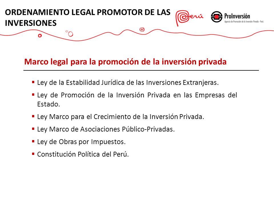 Ley de la Estabilidad Jurídica de las Inversiones Extranjeras.