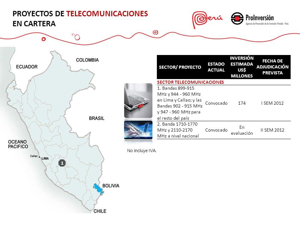 PROYECTOS DE TELECOMUNICACIONES EN CARTERA SECTOR/ PROYECTO ESTADO ACTUAL INVERSIÓN ESTIMADA US$ MILLONES FECHA DE ADJUDICACIÓN PREVISTA SECTOR TELECOMUNICACIONES 1.
