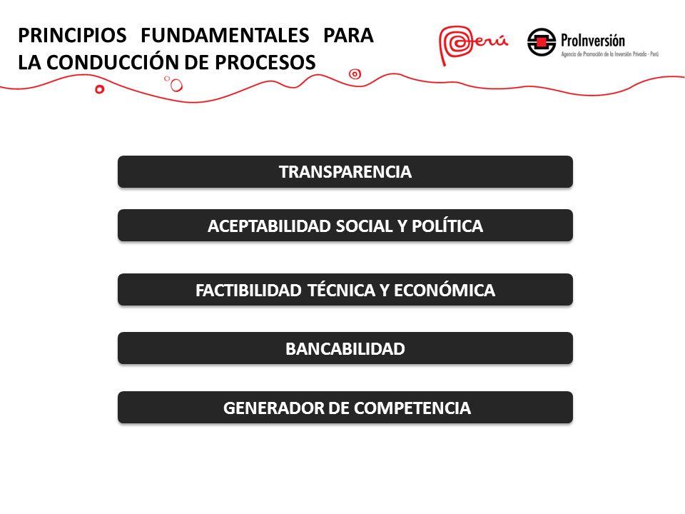 ACEPTABILIDAD SOCIAL Y POLÍTICA FACTIBILIDAD TÉCNICA Y ECONÓMICA BANCABILIDAD GENERADOR DE COMPETENCIA PRINCIPIOS FUNDAMENTALES PARA LA CONDUCCIÓN DE PROCESOS TRANSPARENCIA