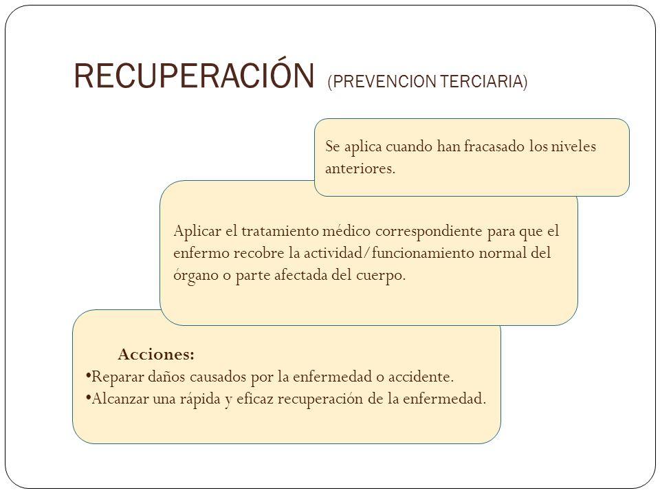 Acciones: Reparar daños causados por la enfermedad o accidente. Alcanzar una rápida y eficaz recuperación de la enfermedad. RECUPERACIÓN (PREVENCION T