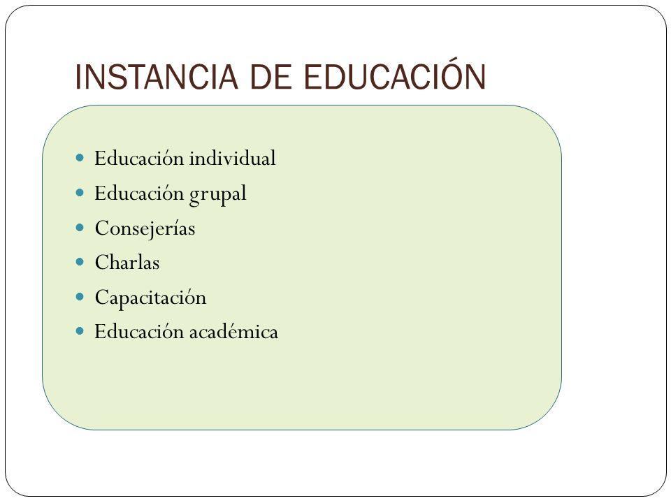 INSTANCIA DE EDUCACIÓN Educación individual Educación grupal Consejerías Charlas Capacitación Educación académica