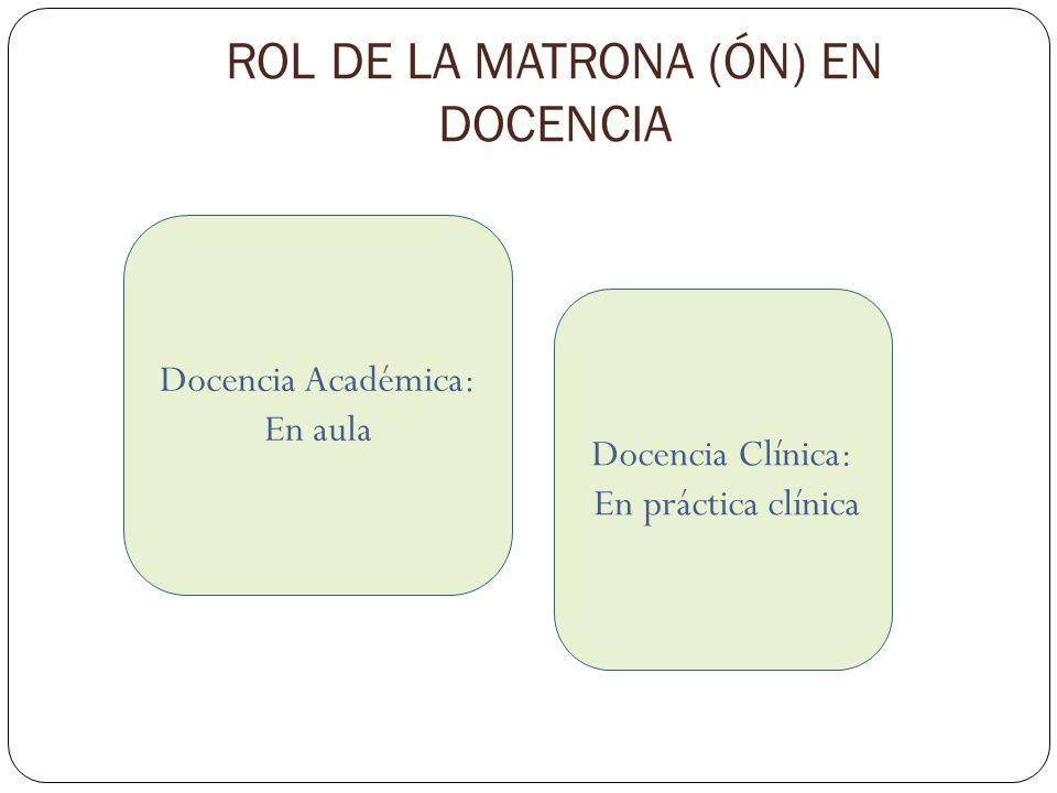 Docencia Académica: En aula Docencia Clínica: En práctica clínica