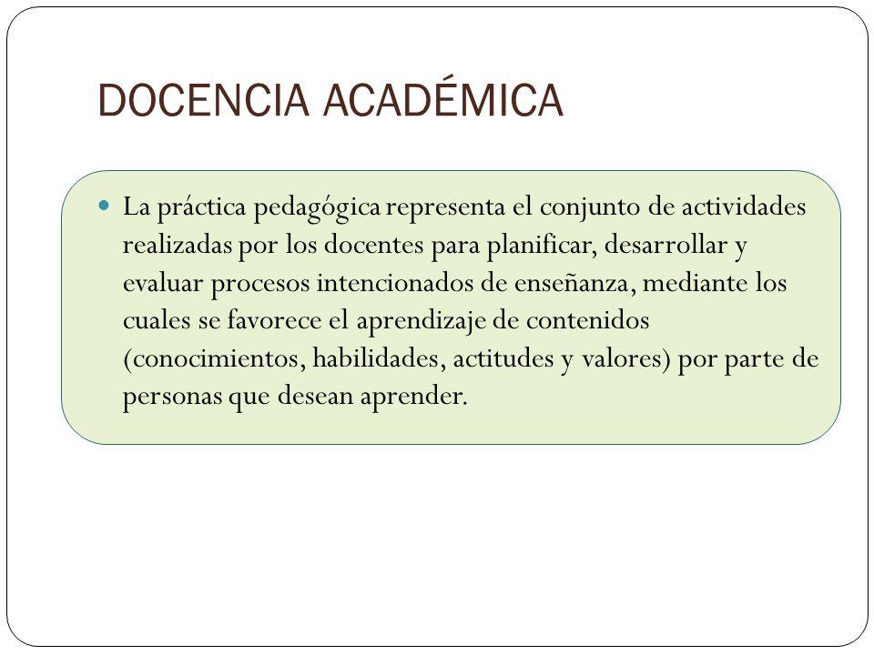 La práctica pedagógica representa el conjunto de actividades realizadas por los docentes para planificar, desarrollar y evaluar procesos intencionados
