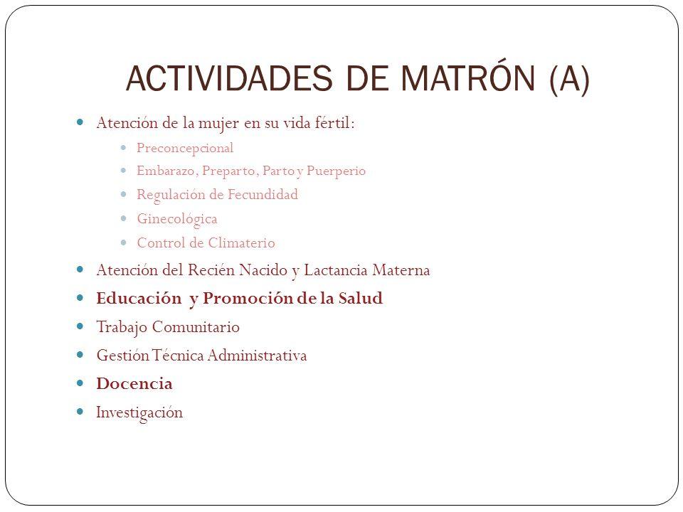 ACTIVIDADES DE MATRÓN (A) Atención de la mujer en su vida fértil: Preconcepcional Embarazo, Preparto, Parto y Puerperio Regulación de Fecundidad Ginec