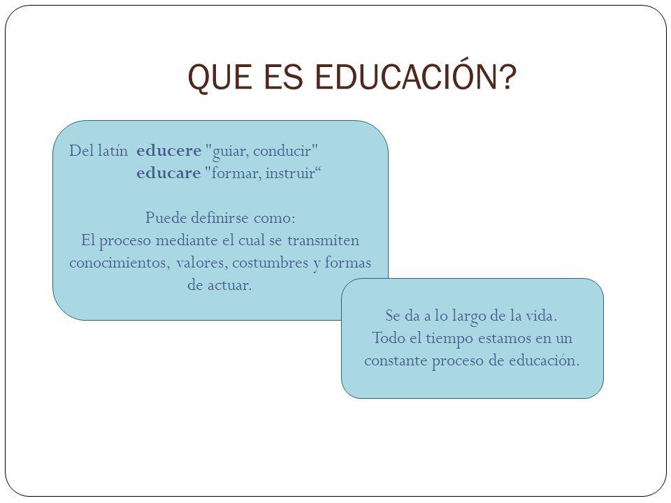QUE ES EDUCACIÓN? Del latín educere