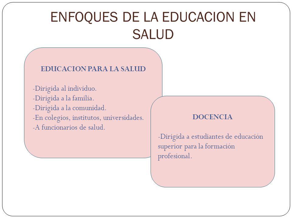 ENFOQUES DE LA EDUCACION EN SALUD EDUCACION PARA LA SALUD -Dirigida al individuo. -Dirigida a la familia. -Dirigida a la comunidad. -En colegios, inst