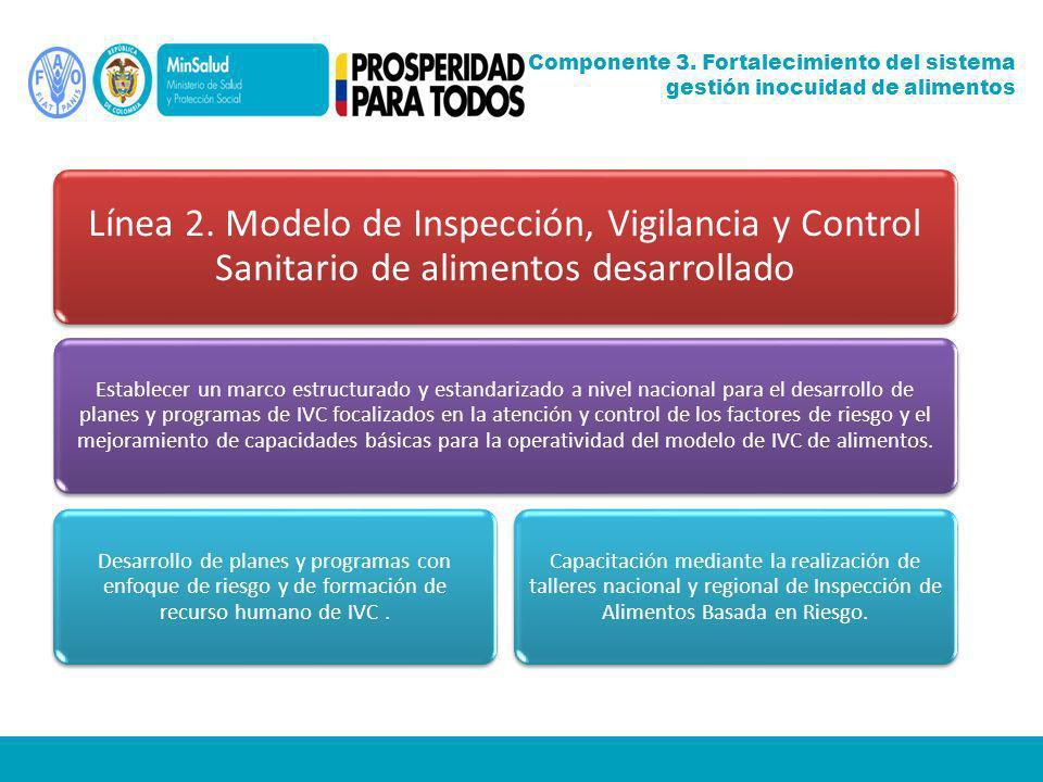 Línea 2. Modelo de Inspección, Vigilancia y Control Sanitario de alimentos desarrollado Establecer un marco estructurado y estandarizado a nivel nacio