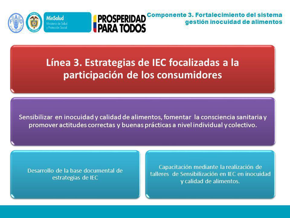 Línea 3. Estrategias de IEC focalizadas a la participación de los consumidores Sensibilizar en inocuidad y calidad de alimentos, fomentar la conscienc