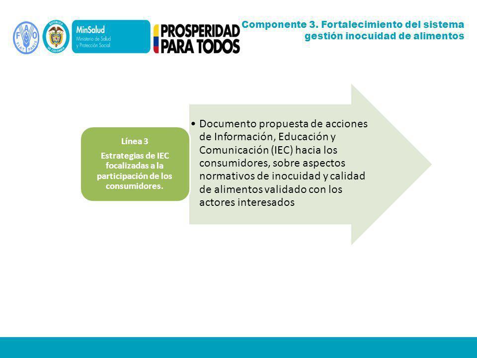 Documento propuesta de acciones de Información, Educación y Comunicación (IEC) hacia los consumidores, sobre aspectos normativos de inocuidad y calida