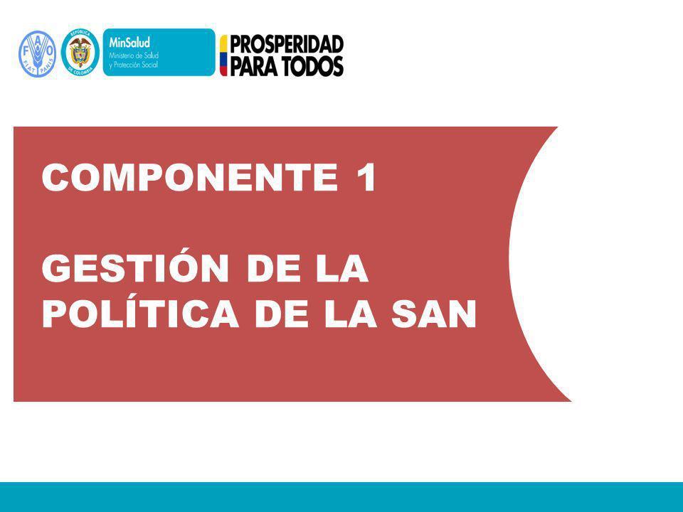 COMPONENTE 1 GESTIÓN DE LA POLÍTICA DE LA SAN