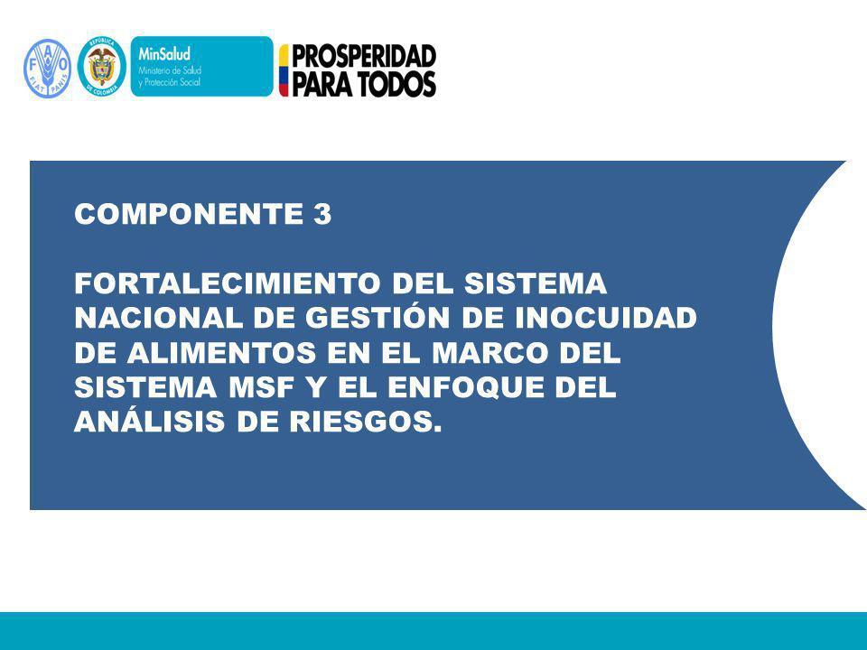 COMPONENTE 3 FORTALECIMIENTO DEL SISTEMA NACIONAL DE GESTIÓN DE INOCUIDAD DE ALIMENTOS EN EL MARCO DEL SISTEMA MSF Y EL ENFOQUE DEL ANÁLISIS DE RIESGO