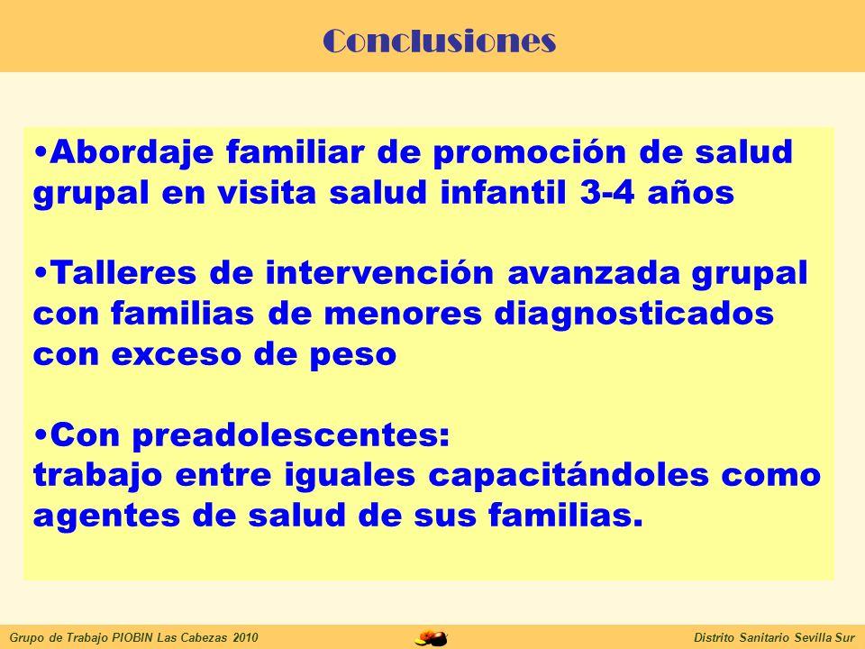 ¡Gracias! Grupo de Trabajo PIOBIN Las Cabezas 2010Distrito Sanitario Sevilla Sur