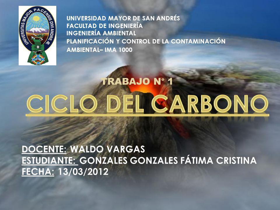 El CO2 arrojado por los volcanes suele ser reciclado, proveniente de un carbonato.