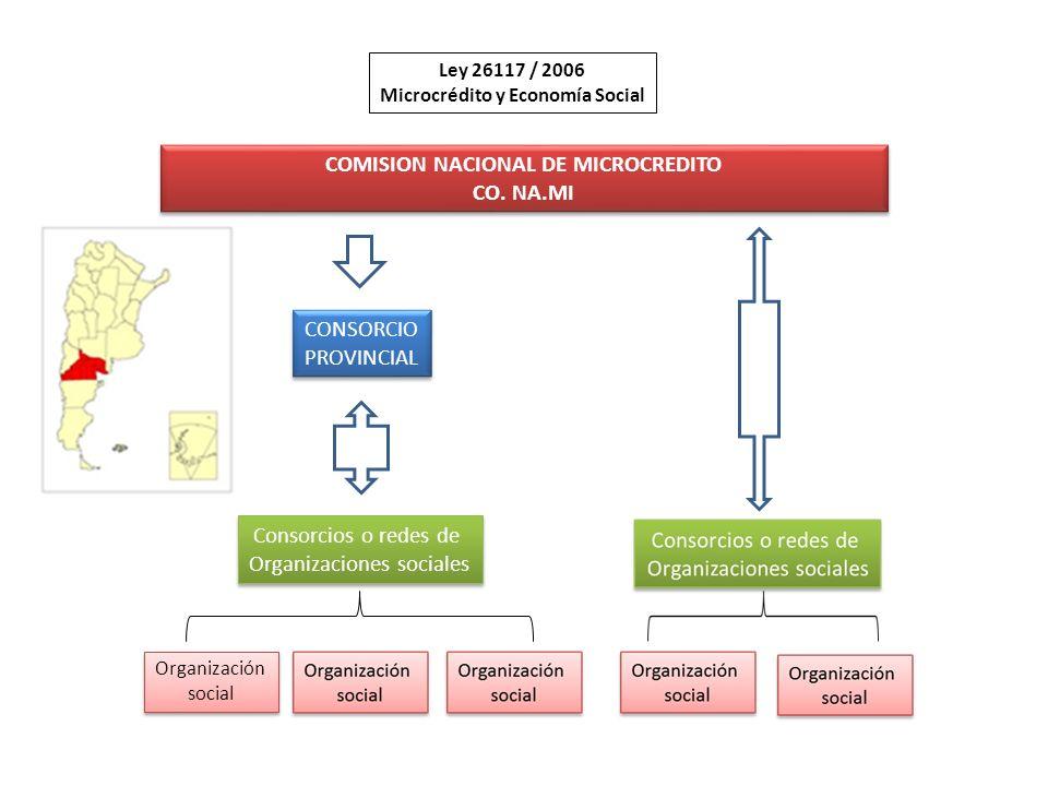 COMISION NACIONAL DE MICROCREDITO CO. NA.MI COMISION NACIONAL DE MICROCREDITO CO. NA.MI CONSORCIO PROVINCIAL CONSORCIO PROVINCIAL Consorcios o redes d