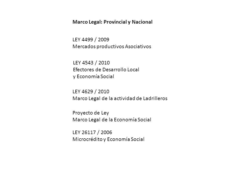 Proyecto de Ley Marco Legal de la Economía Social Define la Economía Social.