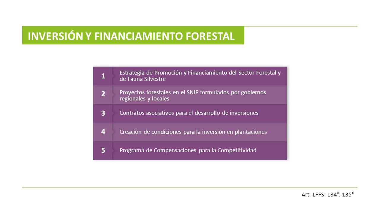 1 Estrategia de Promoción y Financiamiento del Sector Forestal y de Fauna Silvestre 2 3 4 5 Proyectos forestales en el SNIP formulados por gobiernos r