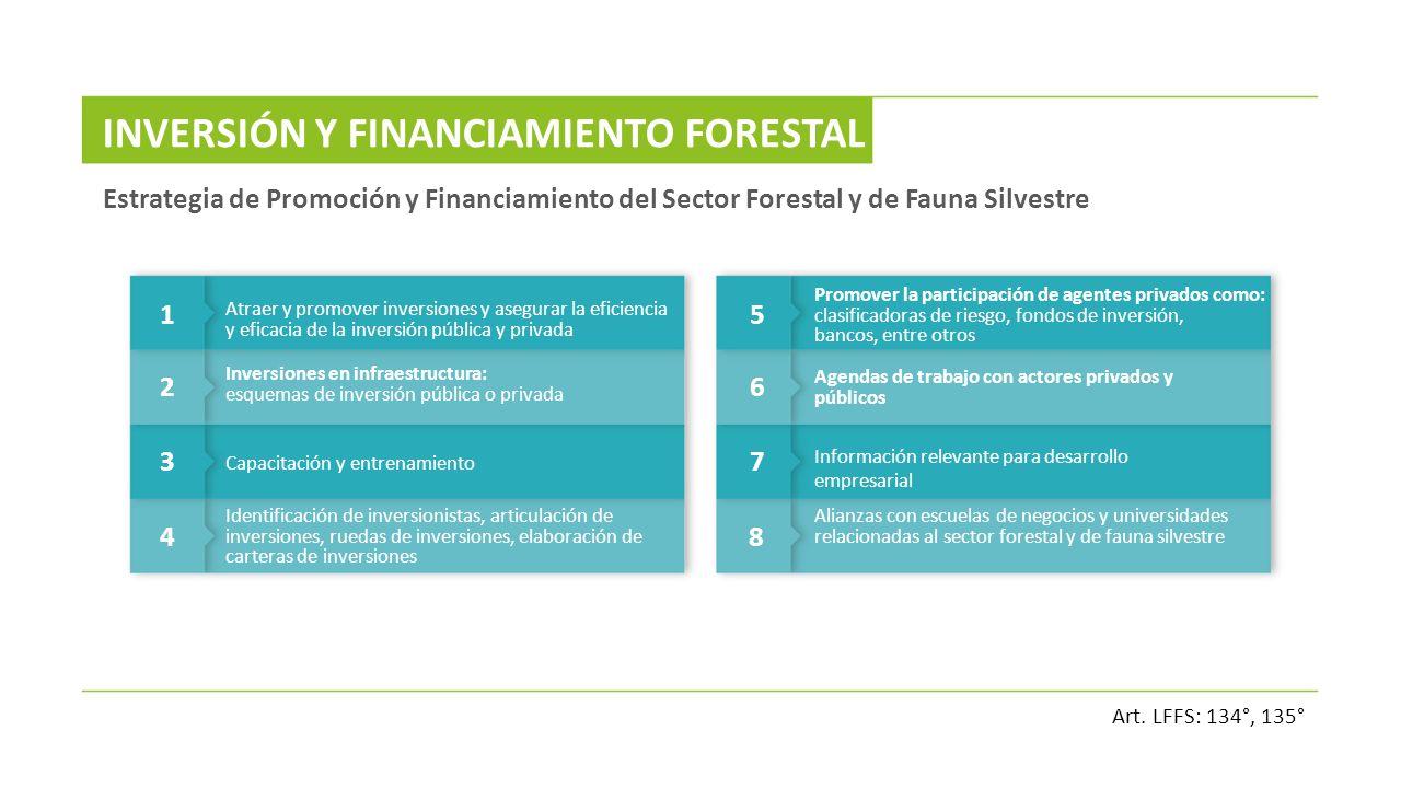 1 Atraer y promover inversiones y asegurar la eficiencia y eficacia de la inversión pública y privada 2 3 4 Inversiones en infraestructura: esquemas d