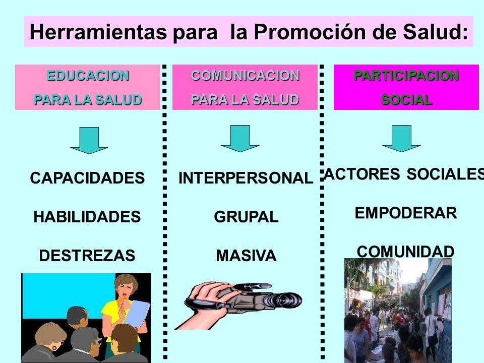 EDUCACION PARA LA SALUD CAPACIDADES HABILIDADES DESTREZAS COMUNICACION PARA LA SALUD PARTICIPACIONSOCIAL Herramientas para la Promoción de Salud: INTE