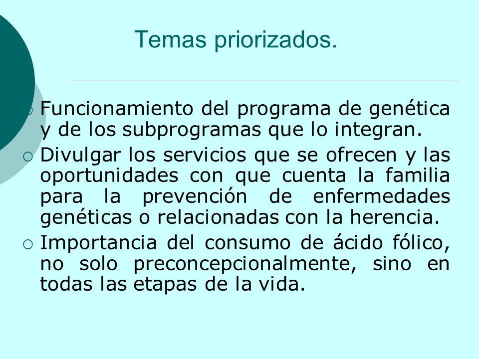 Temas priorizados. Funcionamiento del programa de genética y de los subprogramas que lo integran. Divulgar los servicios que se ofrecen y las oportuni