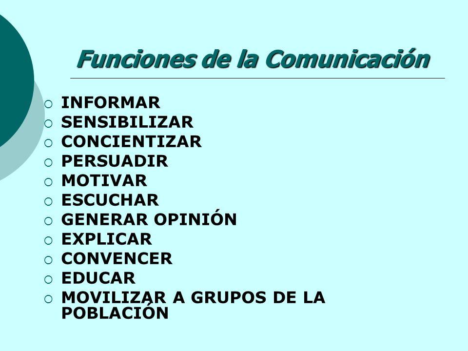 Funciones de la Comunicación INFORMAR SENSIBILIZAR CONCIENTIZAR PERSUADIR MOTIVAR ESCUCHAR GENERAR OPINIÓN EXPLICAR CONVENCER EDUCAR MOVILIZAR A GRUPO