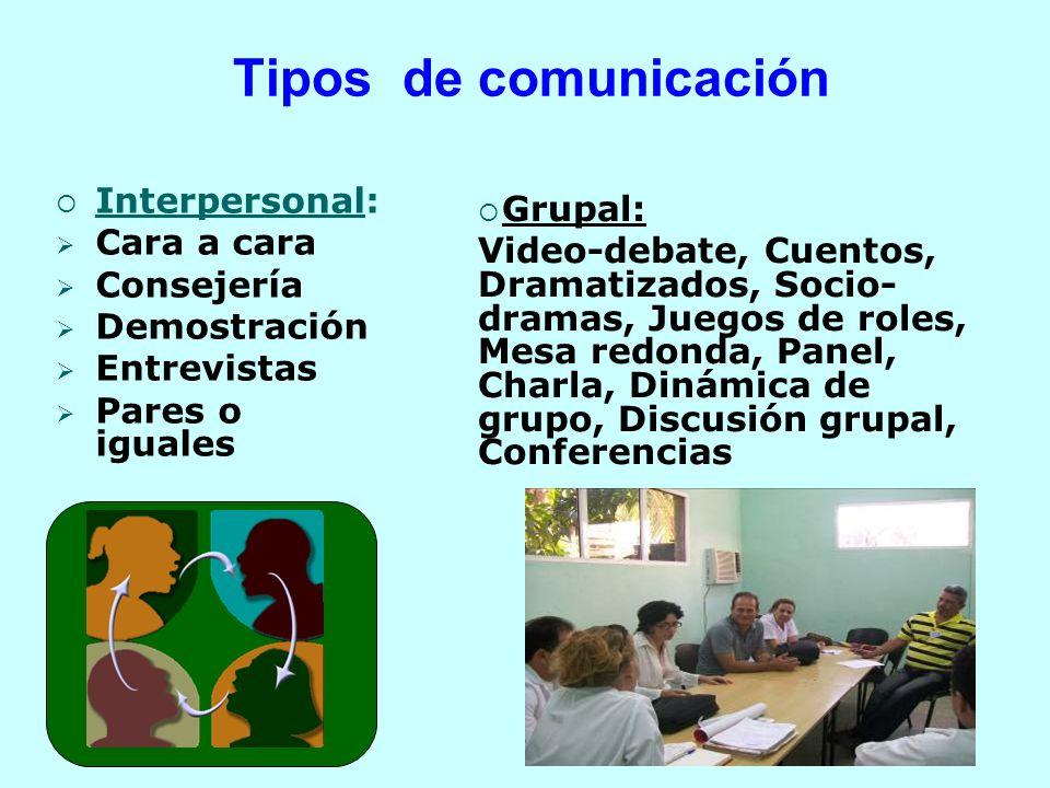 Tipos de comunicación Interpersonal: Cara a cara Consejería Demostración Entrevistas Pares o iguales Grupal: Video-debate, Cuentos, Dramatizados, Soci