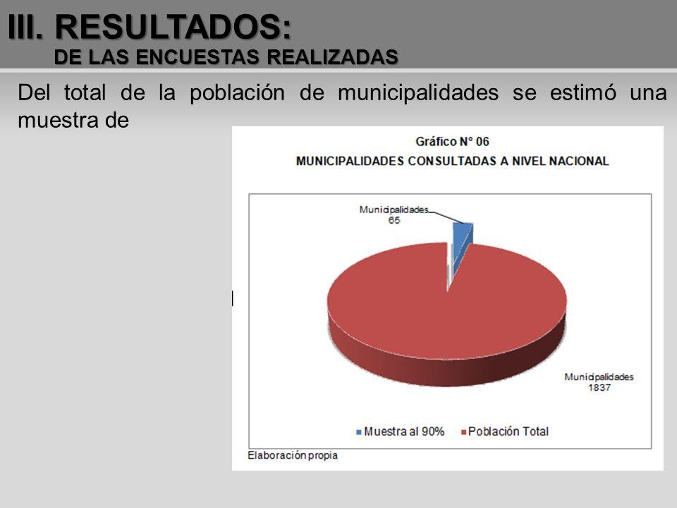 III. RESULTADOS: DE LAS ENCUESTAS REALIZADAS Del total de la población de municipalidades se estimó una muestra de