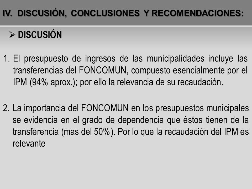 IV.DISCUSIÓN, CONCLUSIONES Y RECOMENDACIONES: DISCUSIÓN 1.El presupuesto de ingresos de las municipalidades incluye las transferencias del FONCOMUN, c