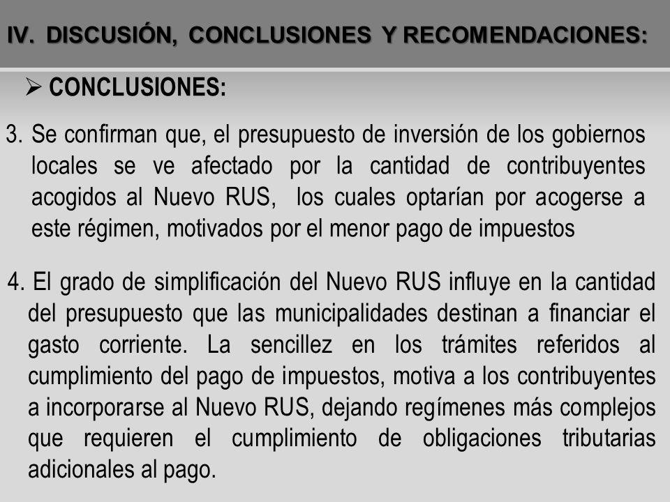 IV.DISCUSIÓN, CONCLUSIONES Y RECOMENDACIONES: CONCLUSIONES: 3.Se confirman que, el presupuesto de inversión de los gobiernos locales se ve afectado po
