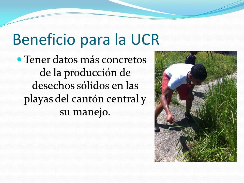 Beneficio para la UCR Tener datos más concretos de la producción de desechos sólidos en las playas del cantón central y su manejo.