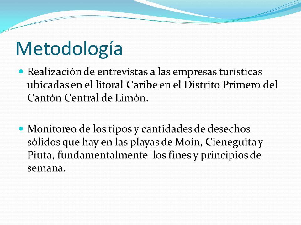 Metodología Realización de entrevistas a las empresas turísticas ubicadas en el litoral Caribe en el Distrito Primero del Cantón Central de Limón. Mon