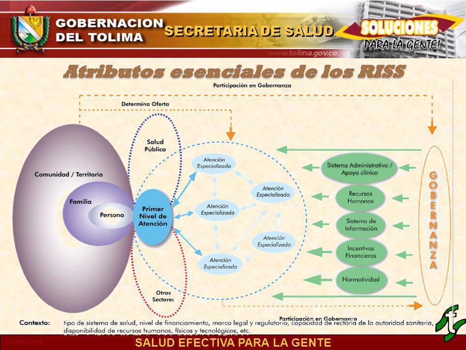 SALUD EFECTIVA PARA LA GENTE SECRETARIA DE SALUD Mbdl.md.msp SECRETARIA DE SALUD