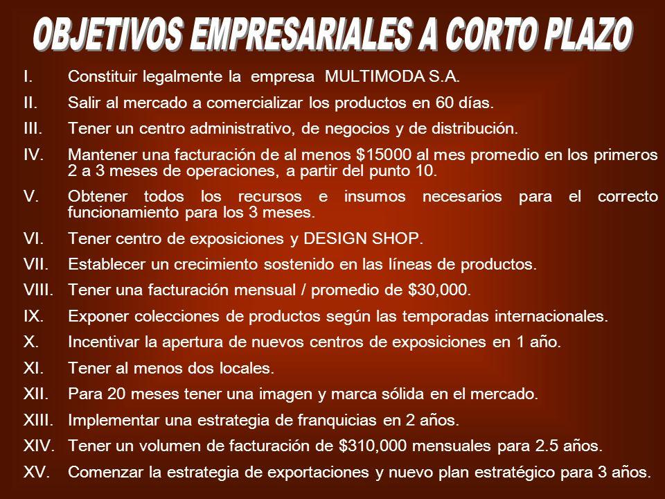 I.Constituir legalmente la empresa MULTIMODA S.A. II.Salir al mercado a comercializar los productos en 60 días. III.Tener un centro administrativo, de