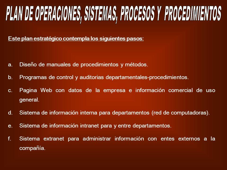 Este plan estratégico contempla los siguientes pasos: a.Diseño de manuales de procedimientos y métodos. b.Programas de control y auditorias departamen